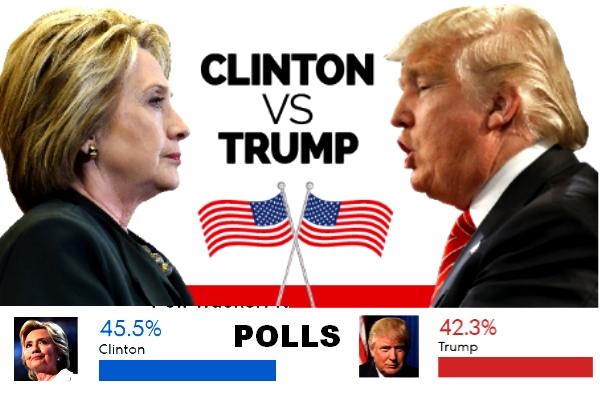 polls hillary vs trump