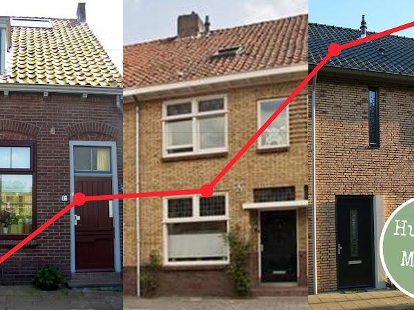 Impact van de Huizenmarkt