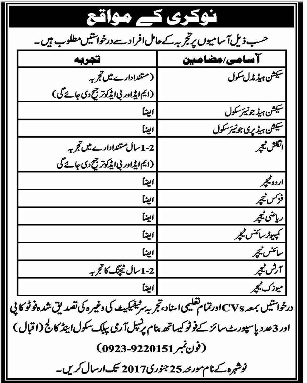 Army Public School & College Nowshera Jobs