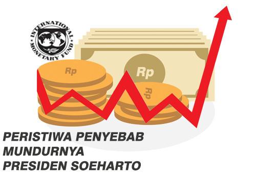 Peristiwa Penyebab Mundurnya Presiden Soeharto, Latar Belakang Penyebab Mundurnya Presiden Soeharto, Peristwia Penyebab Krisis Moneter 1998.
