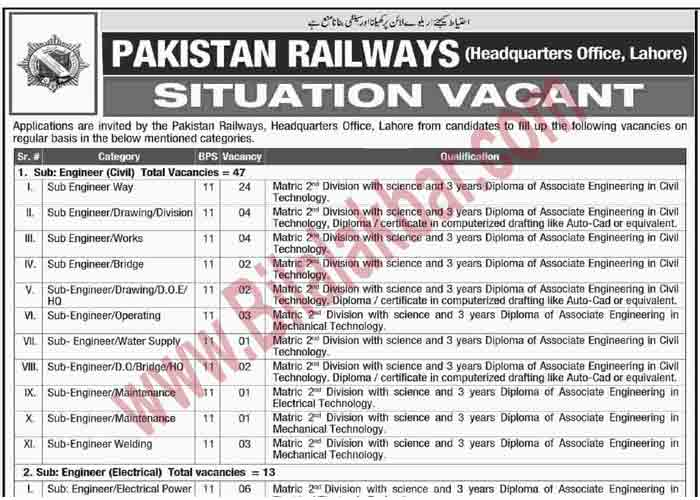 Sub Engineer Civil Electrical Mechanical Jobs in Pakistan Railways Last date 09-12-2018 via PTS