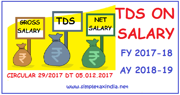 TDS ON SALARIES FOR FY 2017-18 AY 18-19 U/S 192 INCOME-TAX ACT-1961