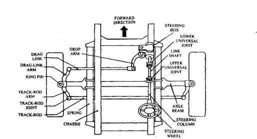 diagram together with ford f 150 engine diagram on 93 ford