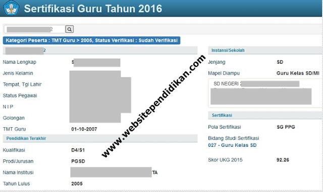 Cara Cek Skor Nilai UKG 2015 bagi Calon Peserta Sertifikasi Guru Pola SG PPG dan PLPG 2016