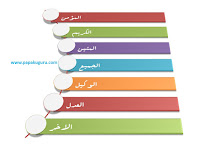 Asmaul Husna : Meraih Kemuliaan dengan Ma'rifatullah