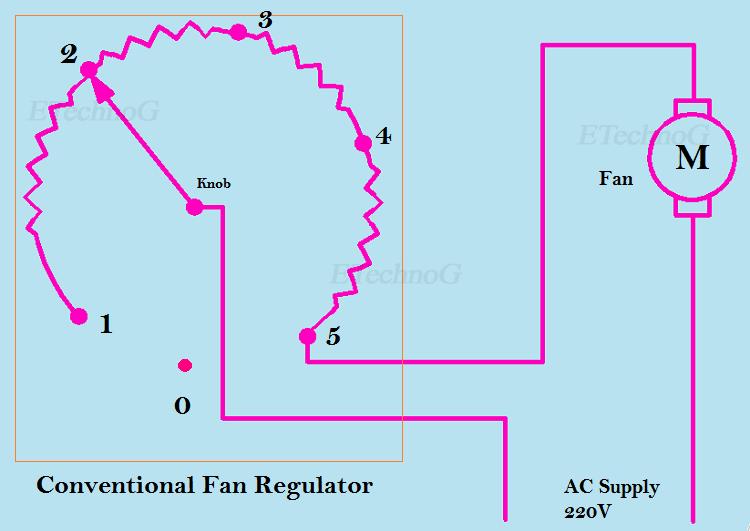 fan regulator connection diagram and internal circuit