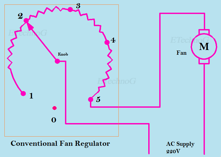 fan regulator connection diagram and internal circuit
