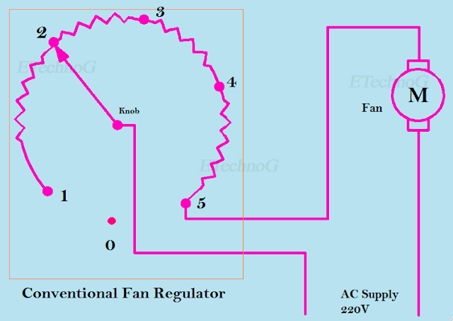 conventional fan regulator circuit, fan regulator connection