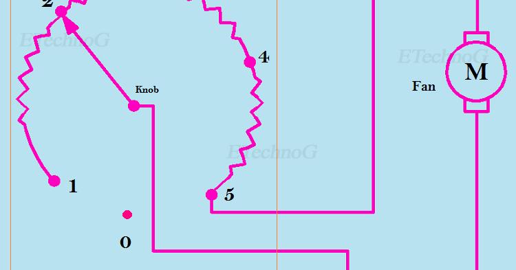 Fan Regulator Connection Diagram and Internal Circuit Explanation - ETechnoGETechnoG