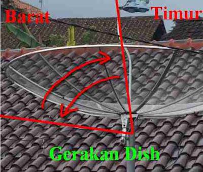Menggerakkan Parabola saat Tracking Thaicom