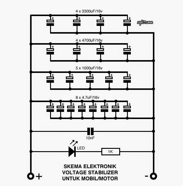 PERBAIKAN / SERVICE TV TABUNG / LCD TV / LED TV KULKAS