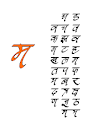 देवनागरी लिपि - उत्पत्ति, नामकरण व विशेषताएँ | Devanagari Lipi