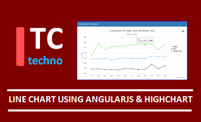How to Create Line Chart Using AngularJS and Highcharts