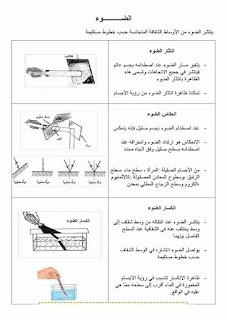 3 - ملخص دروس الايقاظ العلمي سنة سادسة صور