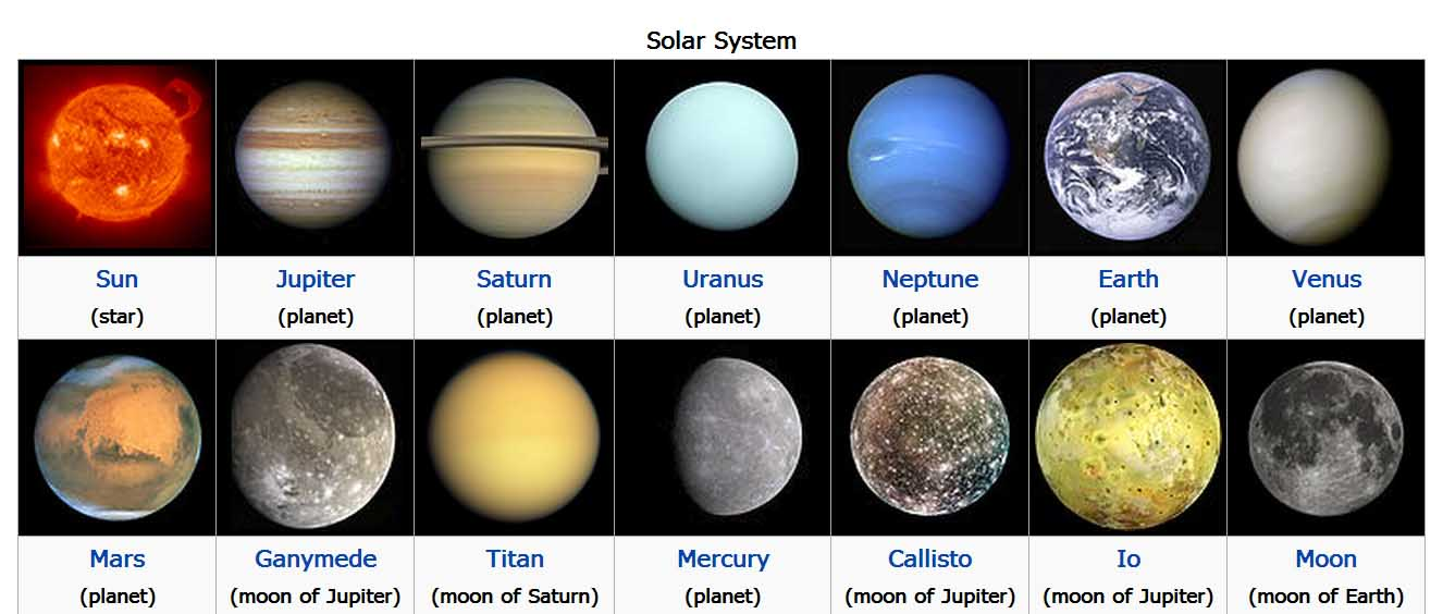 the colors of the planets in solar system - photo #19