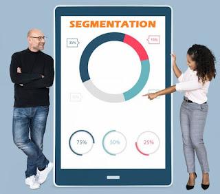 Positioning Dan Segmentasi Pasar