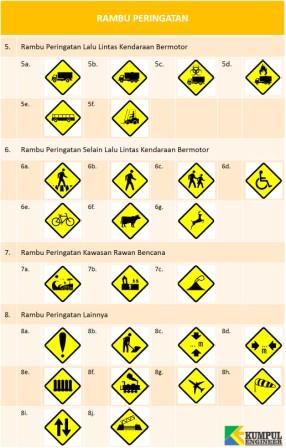rambu peringatan kendaraan bermotor dan tidak, kawasan rawan bencana, rambu hati hati, perlintasan kereta
