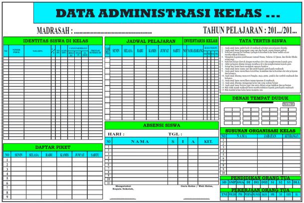 Papan Bank dan Data Administrasi Kelas untuk Madrasah Papan Bank Data Administrasi Kelas untuk Madrasah
