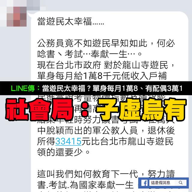 台北市 遊民 幸福 1萬8 民進黨