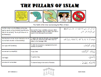 Hadith for the Pillars of Islam