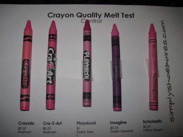 Crayon melting point test.