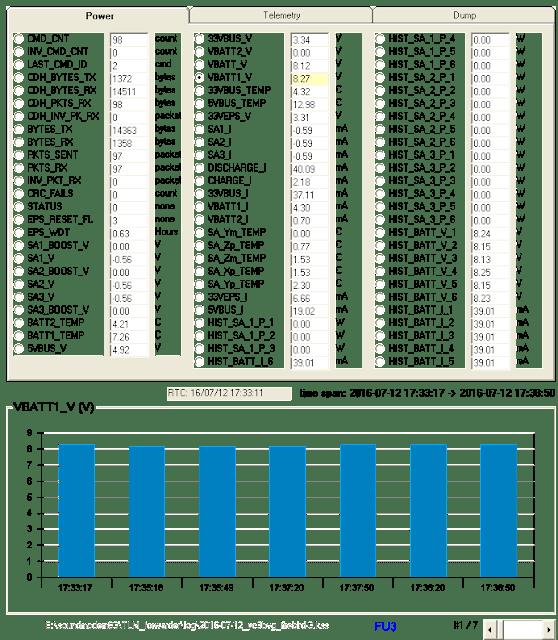 FIREBIRD-3  19200 bps Telemetry