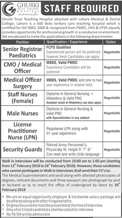 Jobs for Doctors in Lahore, Medical Field Jobs, Jobs for Specialist Doctors