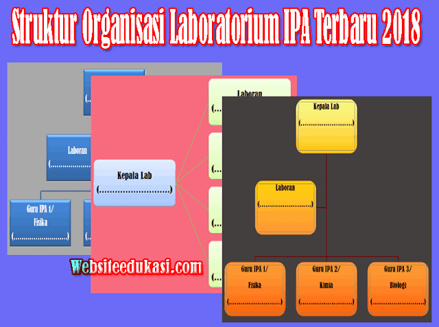 Struktur Organisasi Laboratorium IPA Terbaru 2018