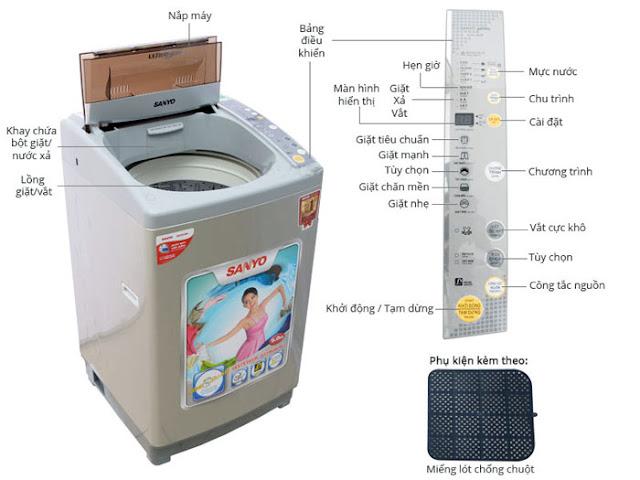 Danh sách mã lỗi Máy giặt sanyo nguyên nhân và hướng xử lý