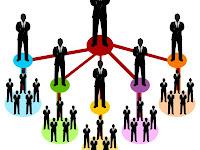 Pengertian Bisnis Jaringan Dan MLM