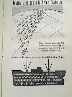 PRÉSTAMO Y ARRIENDO, EL ARMA DE LA VICTORIA - BELLUMARTIS HISTORIA MILITAR infografia de la carga media de un liberty
