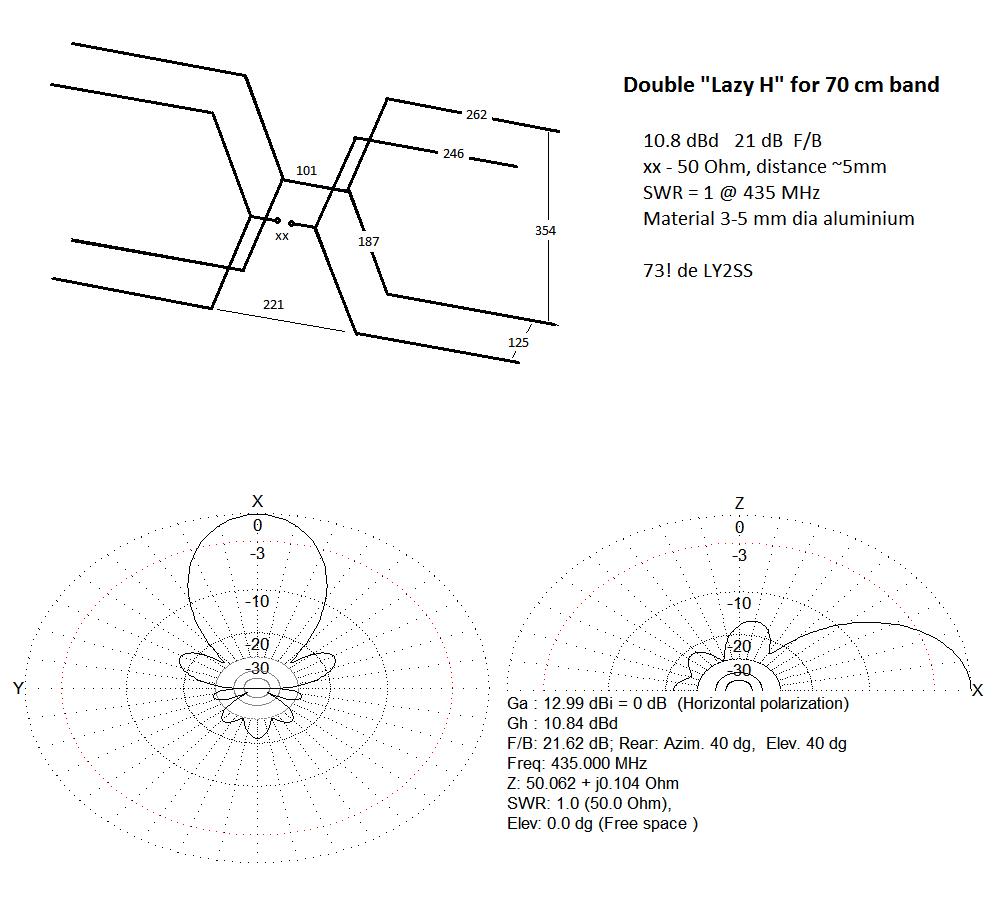Loop Antenna Calculator – Jerusalem House