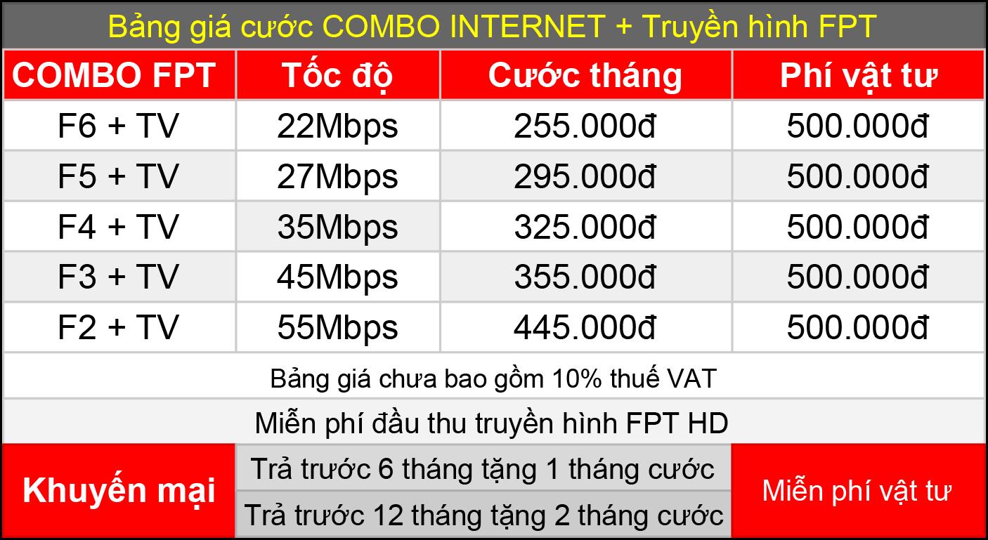 1gb bằng bao nhiêu mb, 1gb bằng bao nhiêu kb, 1gb = kb,