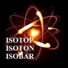 Nomor Atom, Nomor Massa, Isotop, Isobar, Dan Isoton