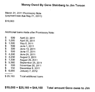 Torson - Beizer Court Document Showing Loans To Steinberg