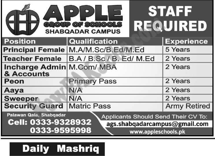 Latest Teachers Jobs in Apple Group of Schools Today Feb 2018