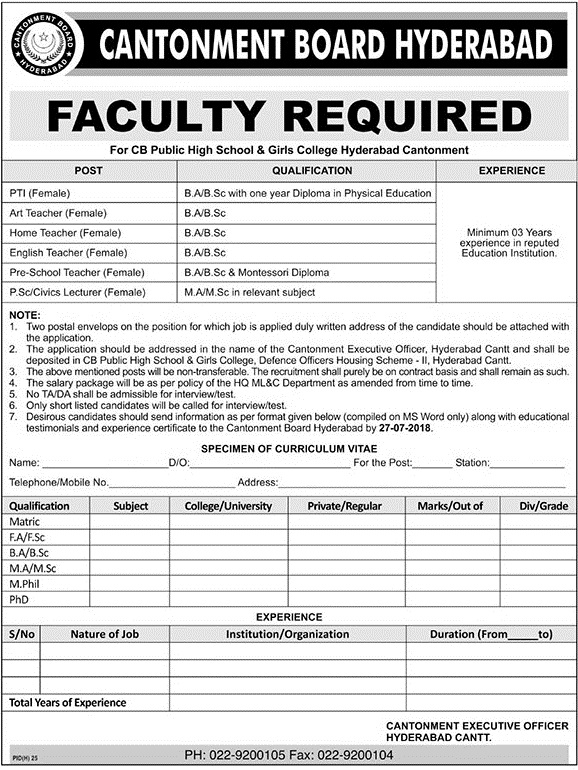 Cantonment Board Hyderabad Faculty required , PTI