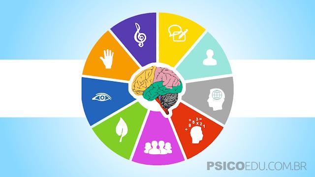 Neurociências, há evidências empíricas para a Teoria das Múltiplas Inteligências Howard Gardner 80 1983 1982, Musical, Cinestésica/ Corporal, Lógico-matemática, visual Espacial, Linguística, Interpessoal, Intrapessoal, Naturalista, psicologia, neurociência, educação, pedagogia, teorias da inteligência, inteligências múltiplas, multiple intelligences, livro estruturas da mente