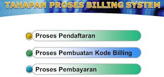 Pendaftaran E-billing