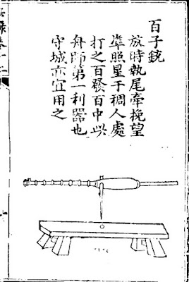 Ming Chinese Swivel Gun