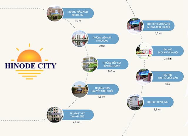 Liên kết vùng dự án Hinode City Minh Khai