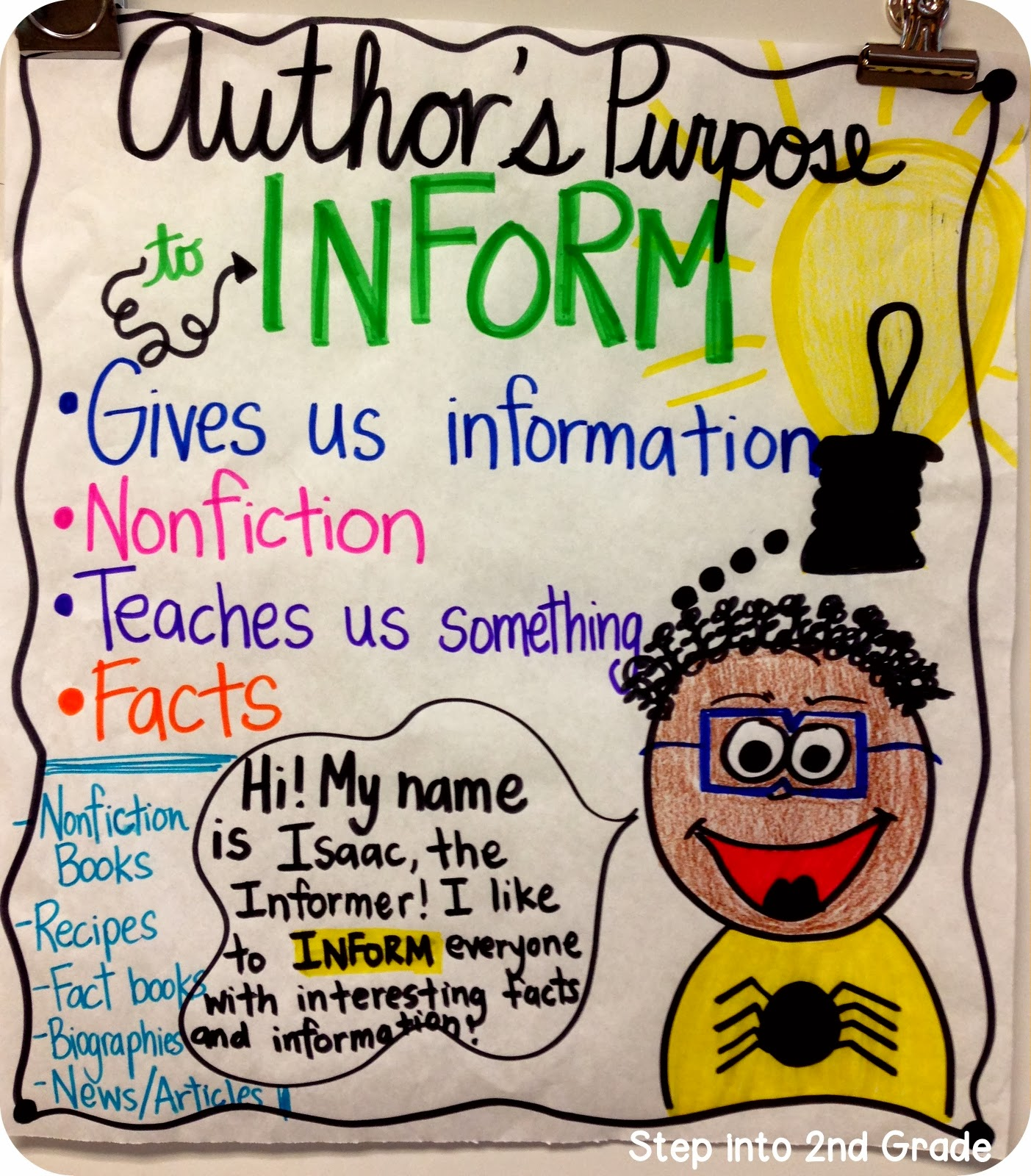 Authors Purpose In Nonfiction Writing Anchor