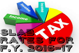 income-tax-slab-for-fy-2016-17