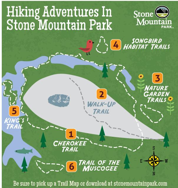 Stone Mountain Trails
