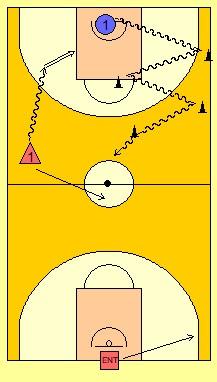 BALONCESTO-EJERCICIOS-1X1