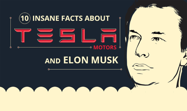 10 Insane Facts About Tesla Motors And Elon Musk