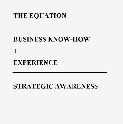 Marketing and strategic awareness
