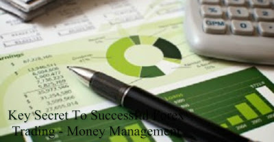Key Secret To Successful Forex Trading - Money Management