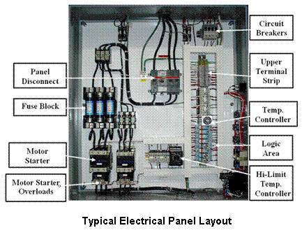 Circuit Breaker Panel Parts - Enthusiast Wiring Diagrams •