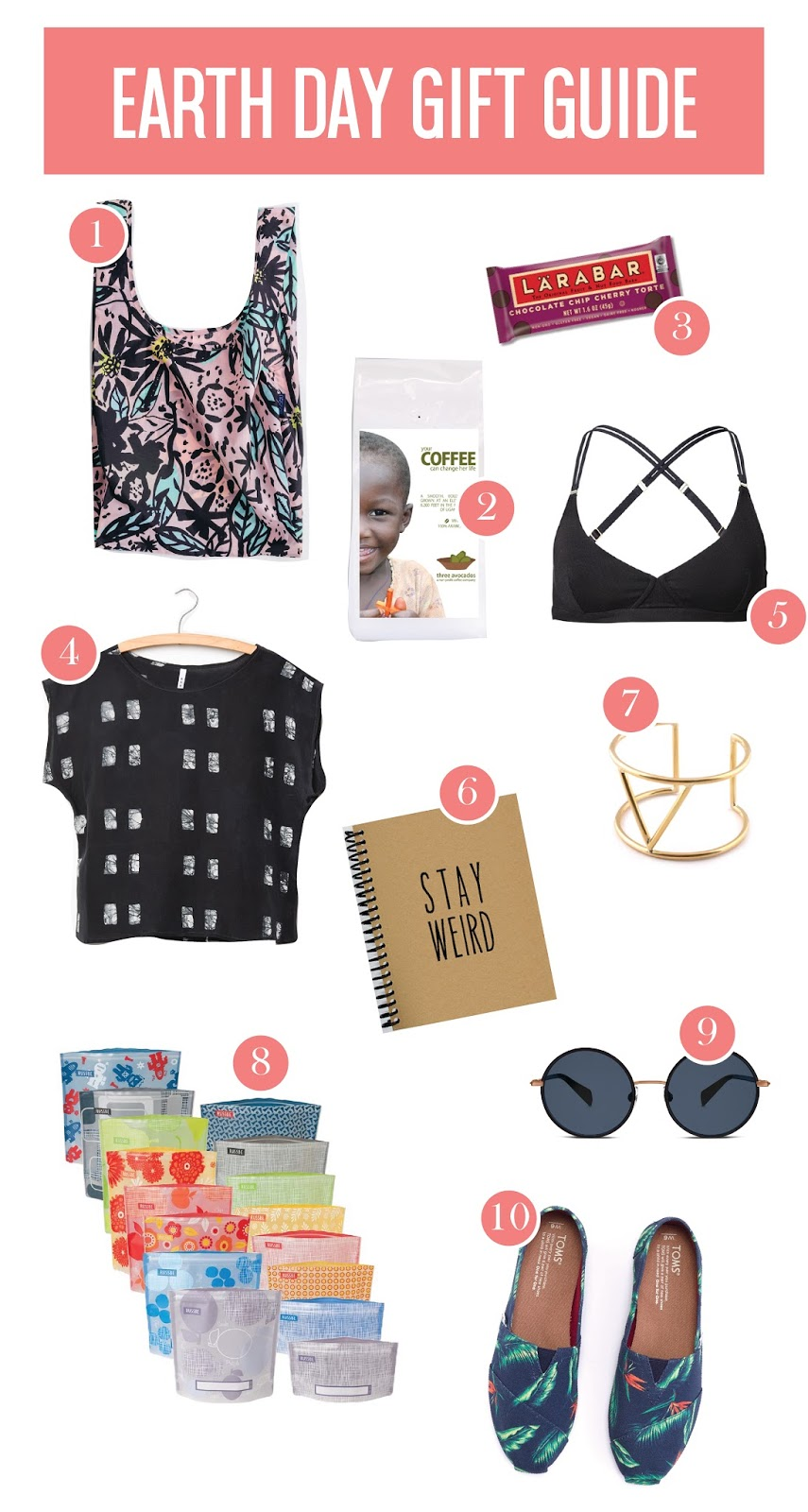 Your Earth Day Shopping Guide